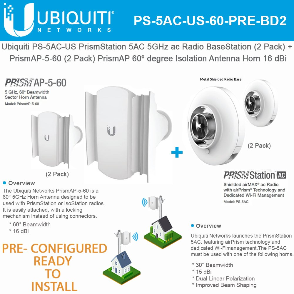 PrismStation AC PS-5AC-US 5GHz Shielded airMAX ac Radio BaseStation PRE-CONFIGURED (2 Units) with Horn Antenna PrismAP-5-60 (2 Units) READY-TO-INSTALL