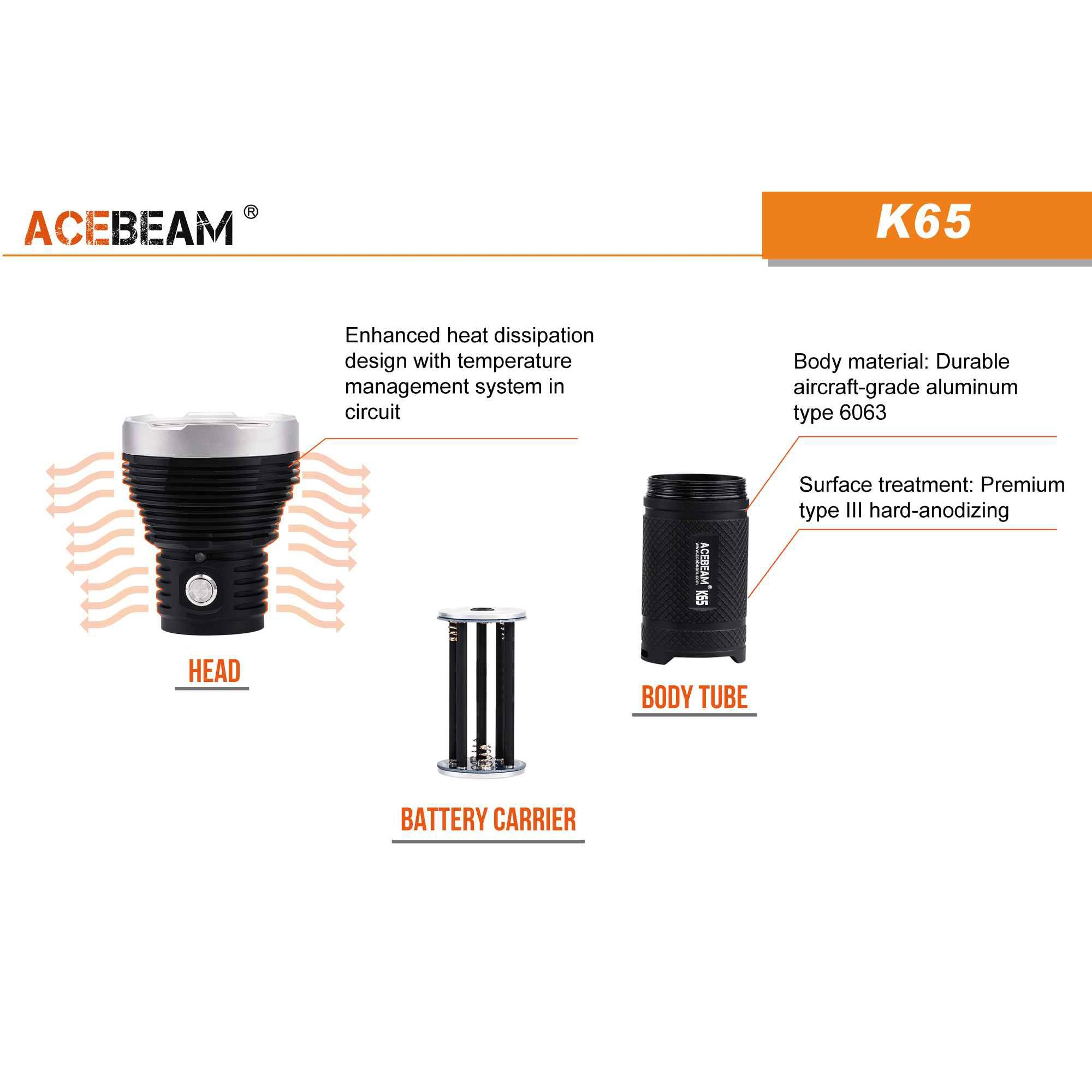 ACEBEAM K65 Flashlight CREE XHP70.2 De-Domed LED Searchlight with Max 6300 lumens Throw 1014M(6500K) by ACEBEAM (Image #4)