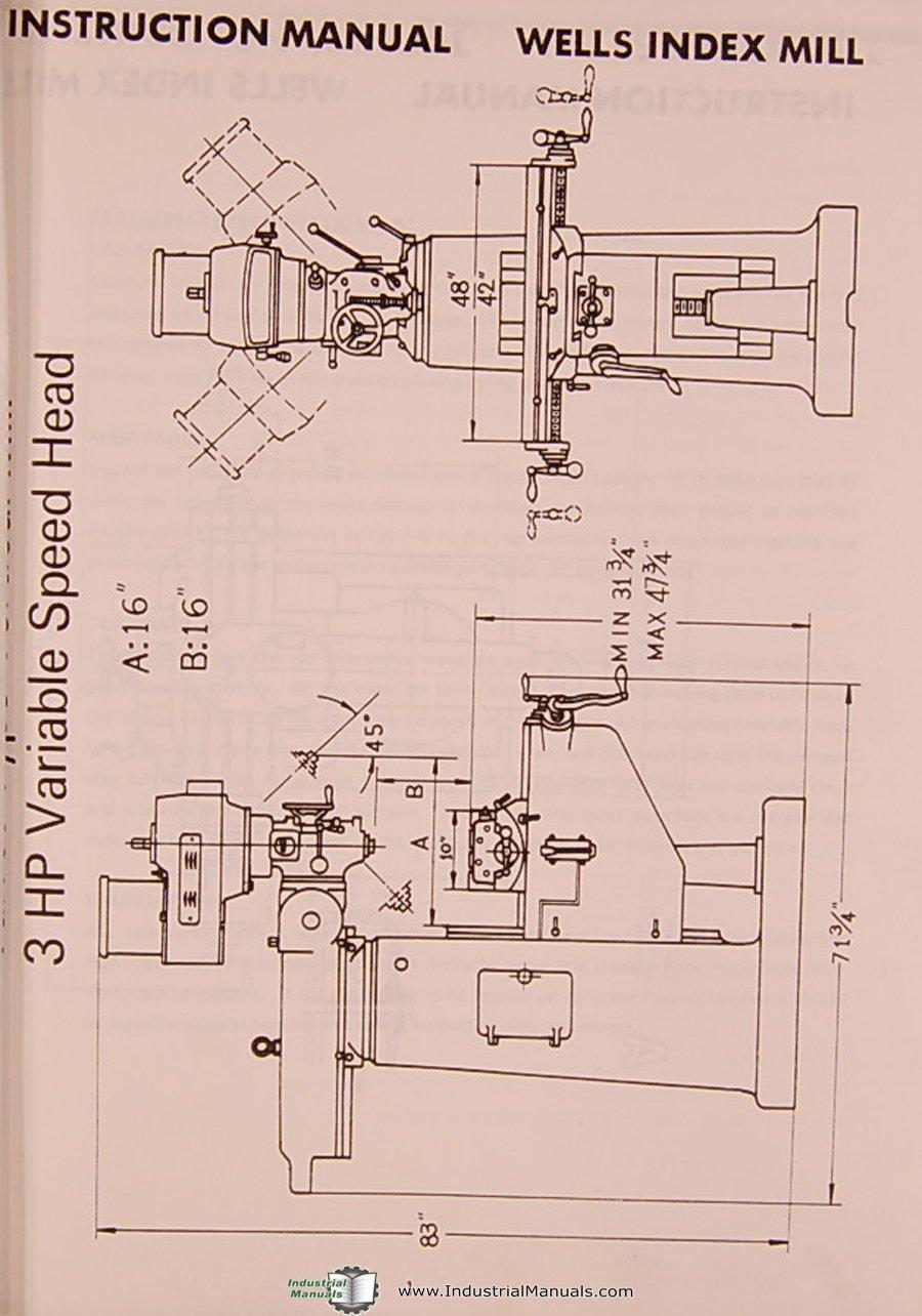 kurt hp manuals