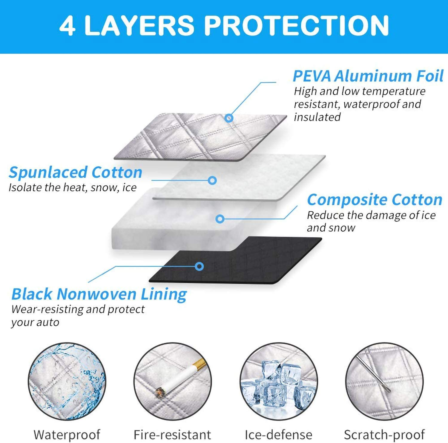 SANXIA Windshield Snow Cover with Side Mirror Covers,Car Windshield Snow Ice Cover Ice Defense No Scratches Highest Durability Waterproof Fabric for Most Vehicles Cars Truck Van and SUVS.