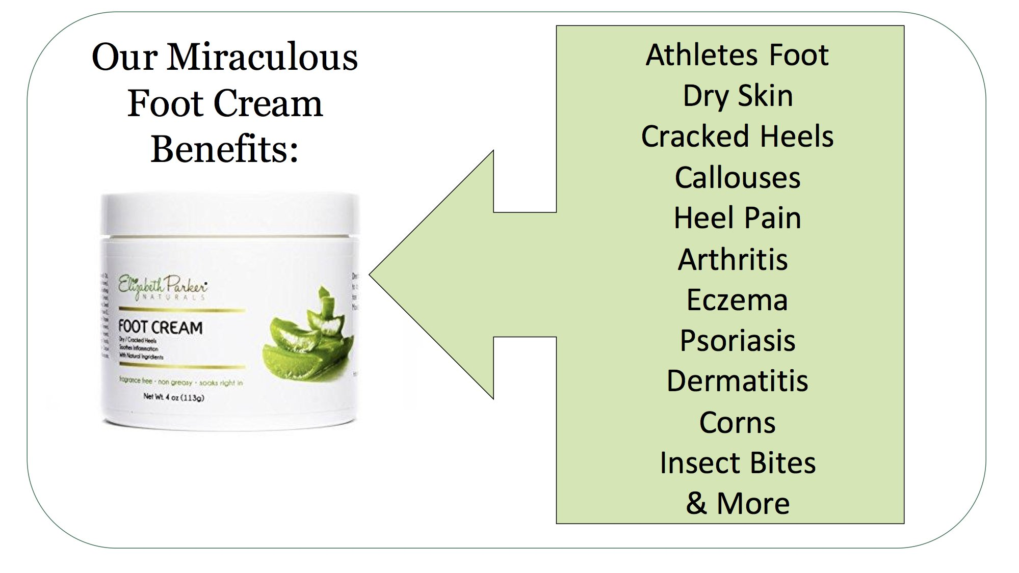 Foot Cream for Dry Cracked Heels and Feet - Anti Fungal for Athletes Foot - Best Foot Callus Remover for Men and Women - Fragrance Free and Non Greasy 2oz by Elizabeth Parker Naturals (Image #2)