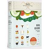 食物信息图:看得见味道的食物百科(附大幅全彩海报)