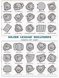 Major League Ballparks Scratch-Off Chart, Baseball Stadium Wall Poster