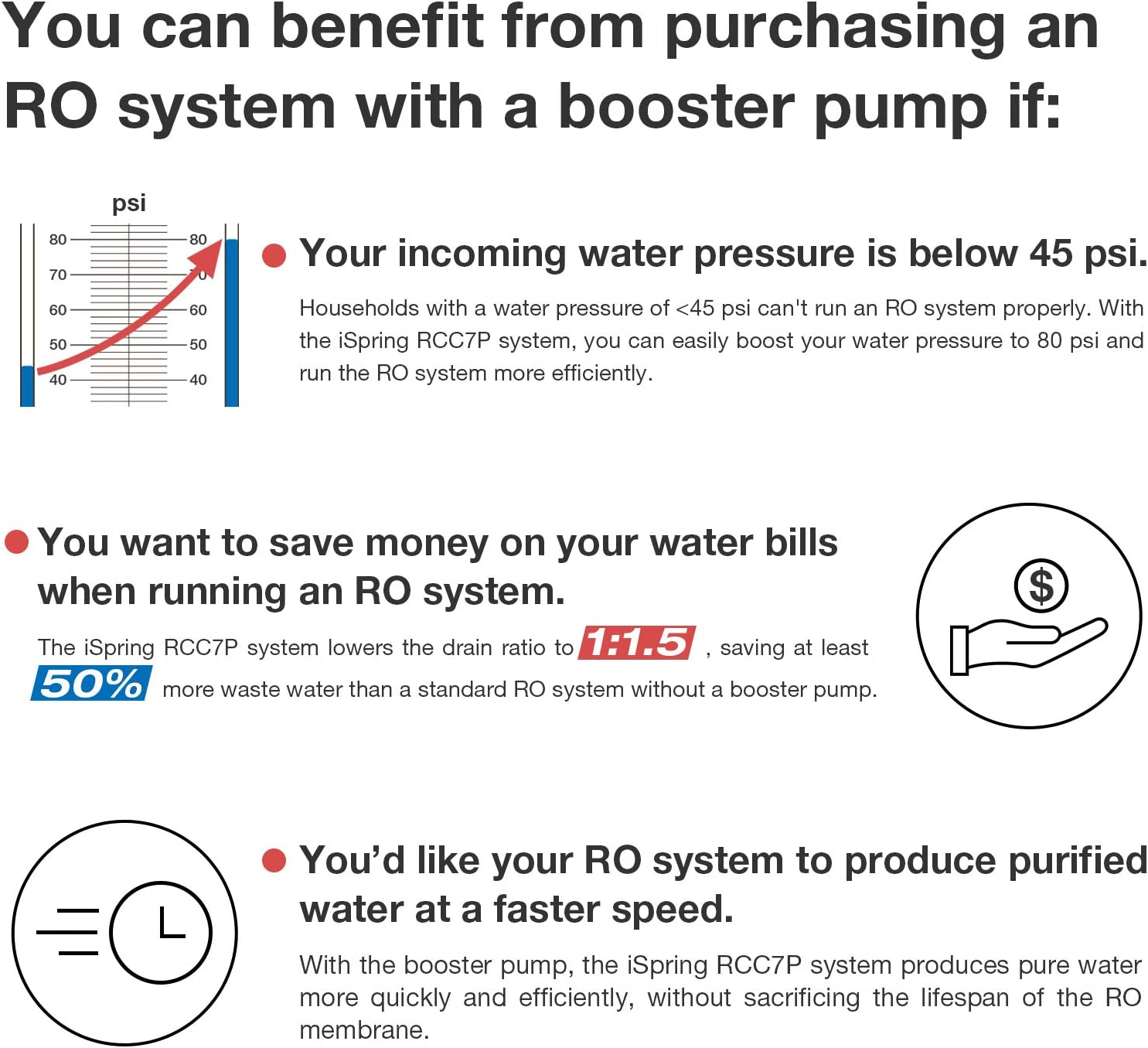 and Pump iSpring RCC7P-AK Boosted Performance Under Sink 6-Stage Reverse Osmosis Drinking Filtration System and Ultimate Water Softener with Alkaline Remineralization