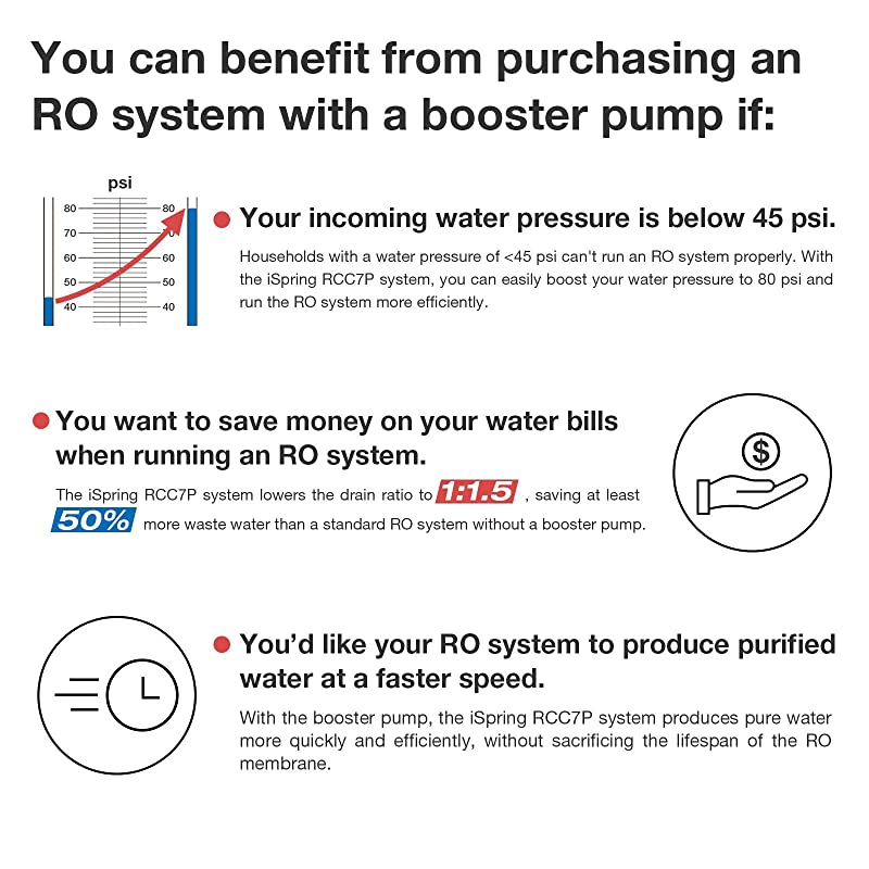 iSpring RCC7P - Benefits of using an RO system booster pump