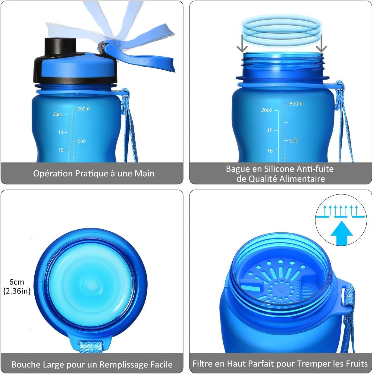 OMORC Gourde Sport,Bouteille deau Plastique Reutilisable Tritan sans BPA avec Filtre,Marqueur de Temps,Bouteille deau Sport Anti-Fuite,17oz// 32oz(500//900 ML) pour Enfant /& Adulte