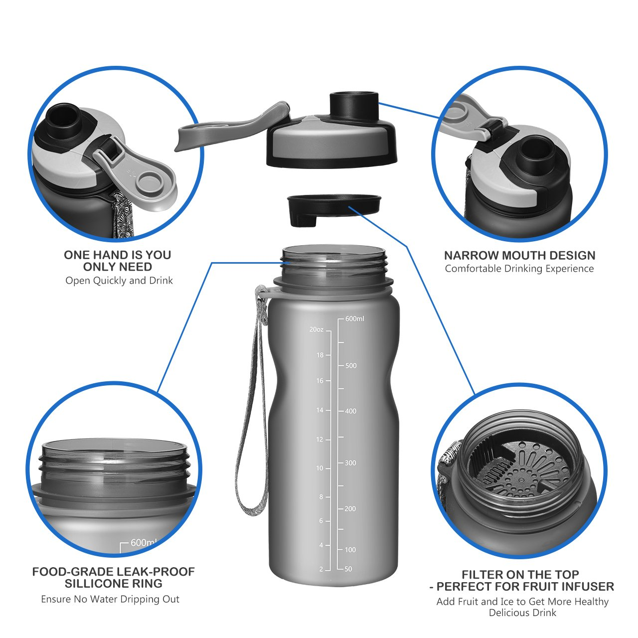 Running BPA Free Tritan Hard Materials OTGEOD196AH-USAA1 OMORC Sports Water Bottle BPA Free /& Eco-Friendly Tritan Bottle Great for Outdoor Bicycle Camping Flip Top Leak Proof Lid One Click Open