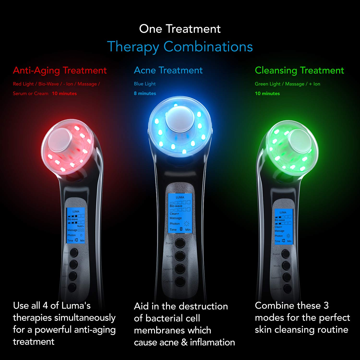 Luma Skin Therapy Wand - 4-in-1 Natural Facial Skincare Treatments - LED Light Machine+Ion Therapy+Wave Stimulation+Massage-Acne Treatment-Anti Aging-Lift & Firm-Red-Blue-Green-Tighten Skin-Wrinkles by Pure Daily Care (Image #4)