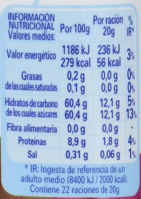 Nestlé La Lechera Leche Condensada Desnatada, Botella Sirve Fácil - Caja de 12 x 450 gr: Amazon.es: Alimentación y bebidas