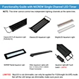 NICREW Single Channel LED Light Timer for Aquarium, LED Digital Dimmer ClassicLED, ClassicLED Plus, BrightLED and Other Lights with Standard 2.5mm/2.1mm Power Connectors