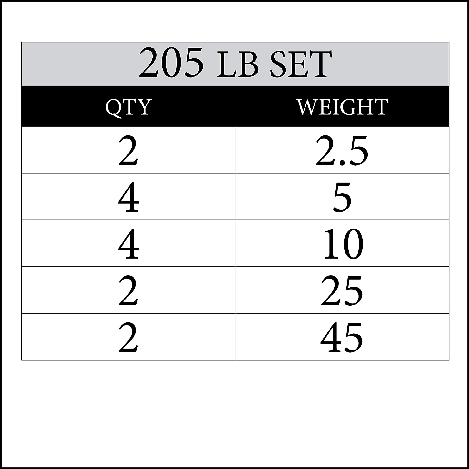 XMark Texas Star Plates, Olympic Weight Plates, Olympic Weight Pairs and Sets, 2-Inch Weight Plates, Patented Design