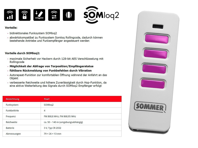 Weiss//Pink Sommer Handsender Pearl 4018 868Mhz SOMloq2 1 St/ück ADAMS Schl/üsselanh/änger//Einkaufschip