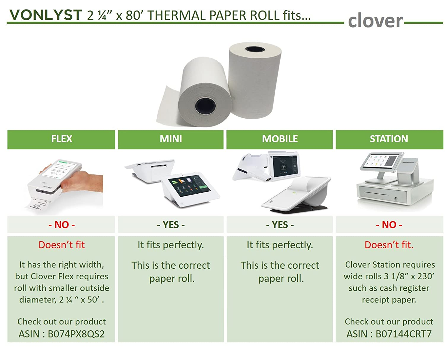 Amazon.com : Thermal Paper, 2 1/4 x 80 fits Clover Mini and Mobile (10  rolls) : Office Products