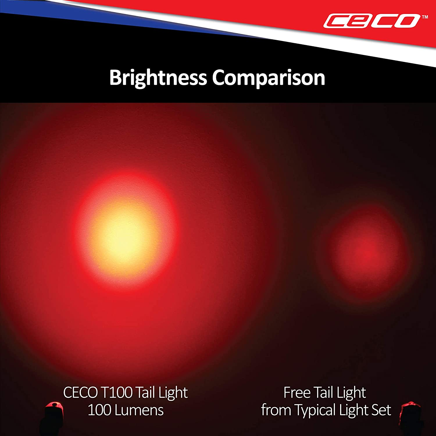Brightest USB Rechargeable Bike Light Set Available for All Cyclists 750 Lumen Headlight /& 100 Lumen Tail Light Combo Pack for Cyclists who Want to See far /& to be seen from afar CECO-USA