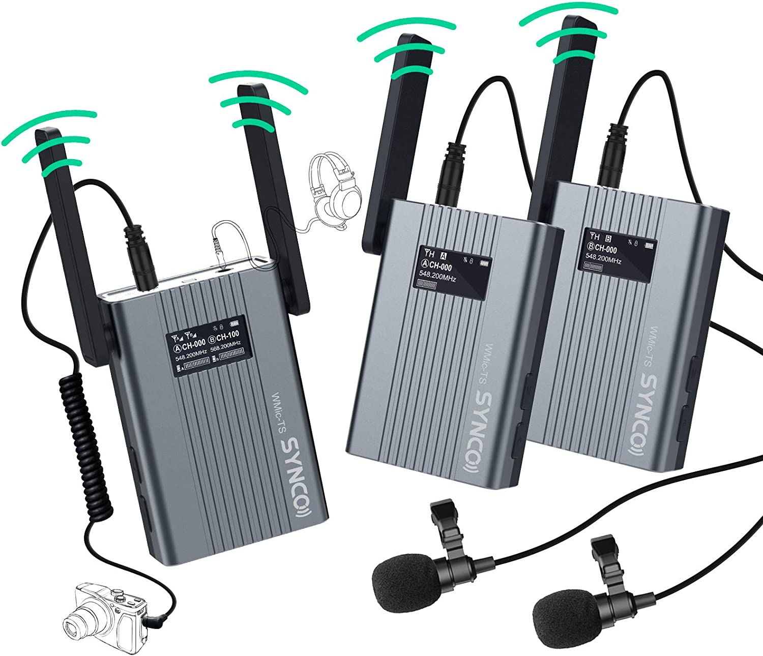 [2021 New Version] SYNCO-TS-UHF-Wireless-Lavalier-Microphone-System, 2 Transmitters 1 Receiver Lav Mic 60 Channels Real-time Monitoring 492ft for Smartphone, DSLR/Mirrorless, Camcorder, Laptop, Tablet