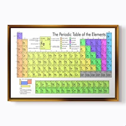 Amazon pluscanvas periodic table of elements periodic table pluscanvas periodic table of elements periodic table of elements 120 x 80cm urtaz