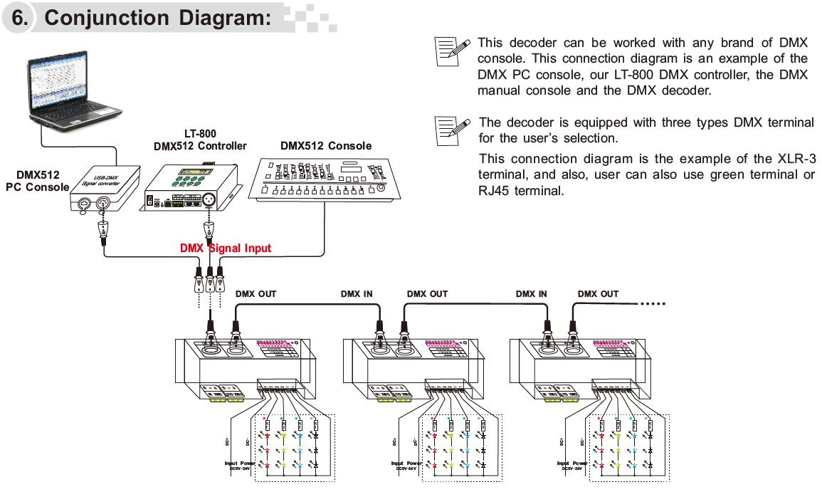 Dmx Decoder Wiring Diagram 6 Pin 32 Images Xlr Sl1155 Amazon Com Rgbsight 4 Channels 512 Converter Constant Plug
