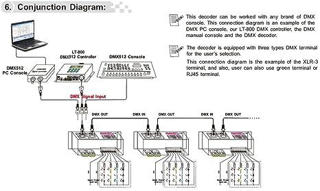 Dmx Decoder Wiring Diagram 6 Pin - Wiring Library
