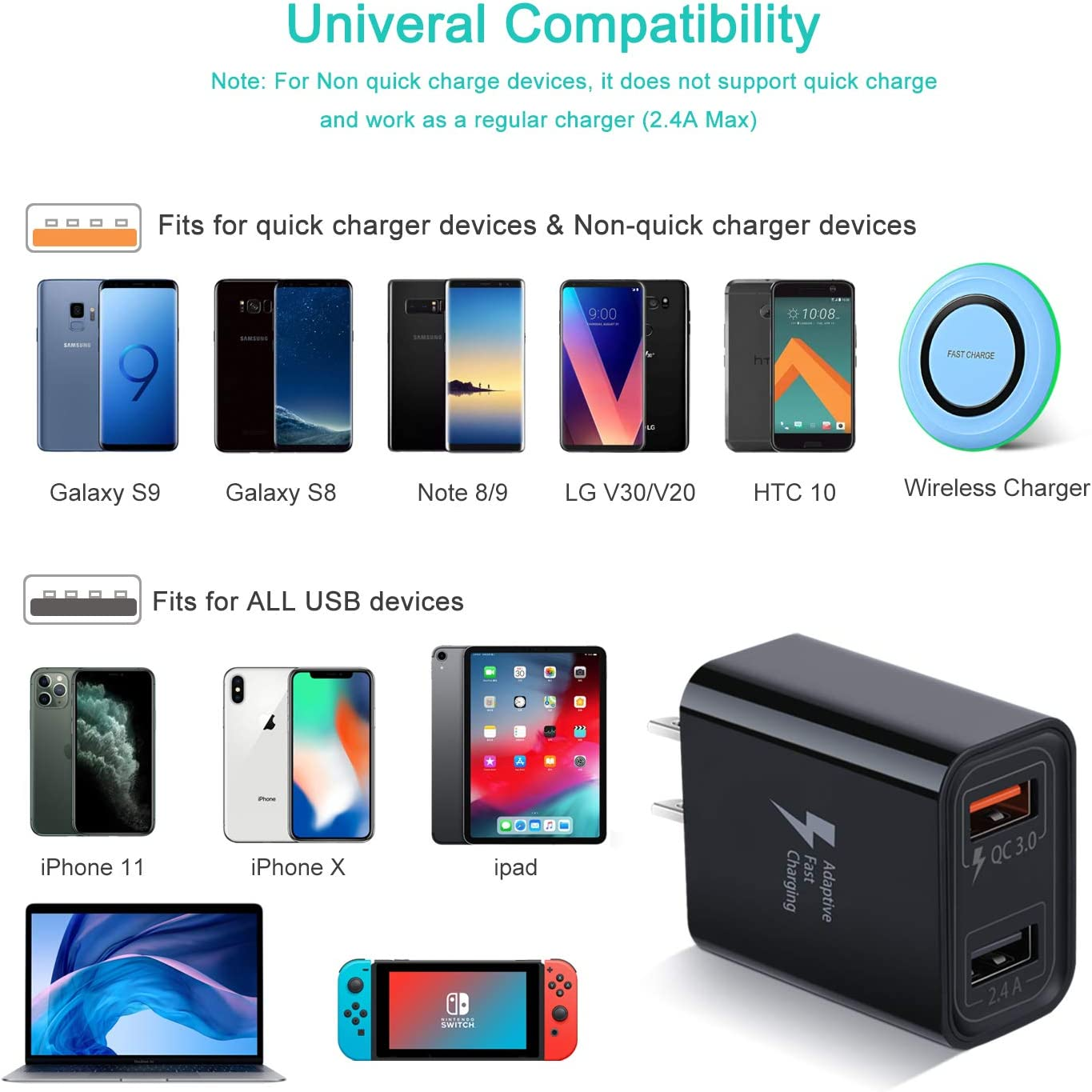 Galaxy S10 S9 S8 Note 8 9 Compatible iPhone 11//Xs MAX//XR//XS//X//8 Besgoods 4-Pack 30W Dual USB Wall Charger QC 3.0 Fast Charger Adapter Quick Charge 3.0 Wall Charger HTC LG QC3.0+2.4A iPad