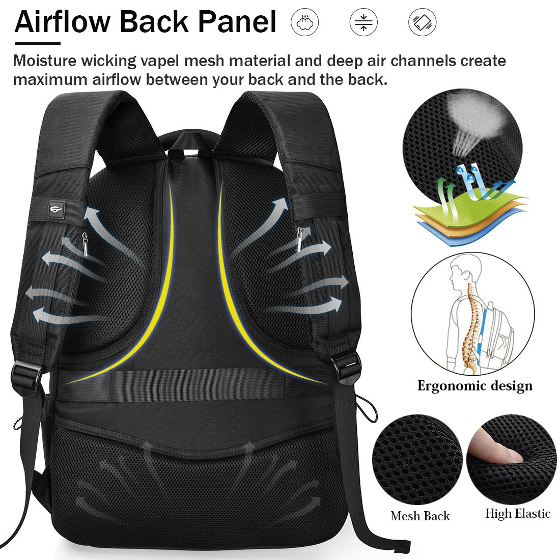 Laptop Backpack 17.3 Inch Travel Anti-theft Waterproof School Backpack Business College Large Capacity Gaming Laptop Backpacks USB Charging Port for Men Women Black by NEWHEY (Image #3)