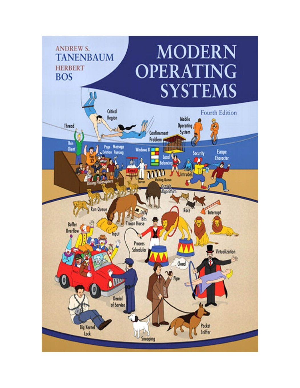 Tanenbaum Operating Systems Pdf