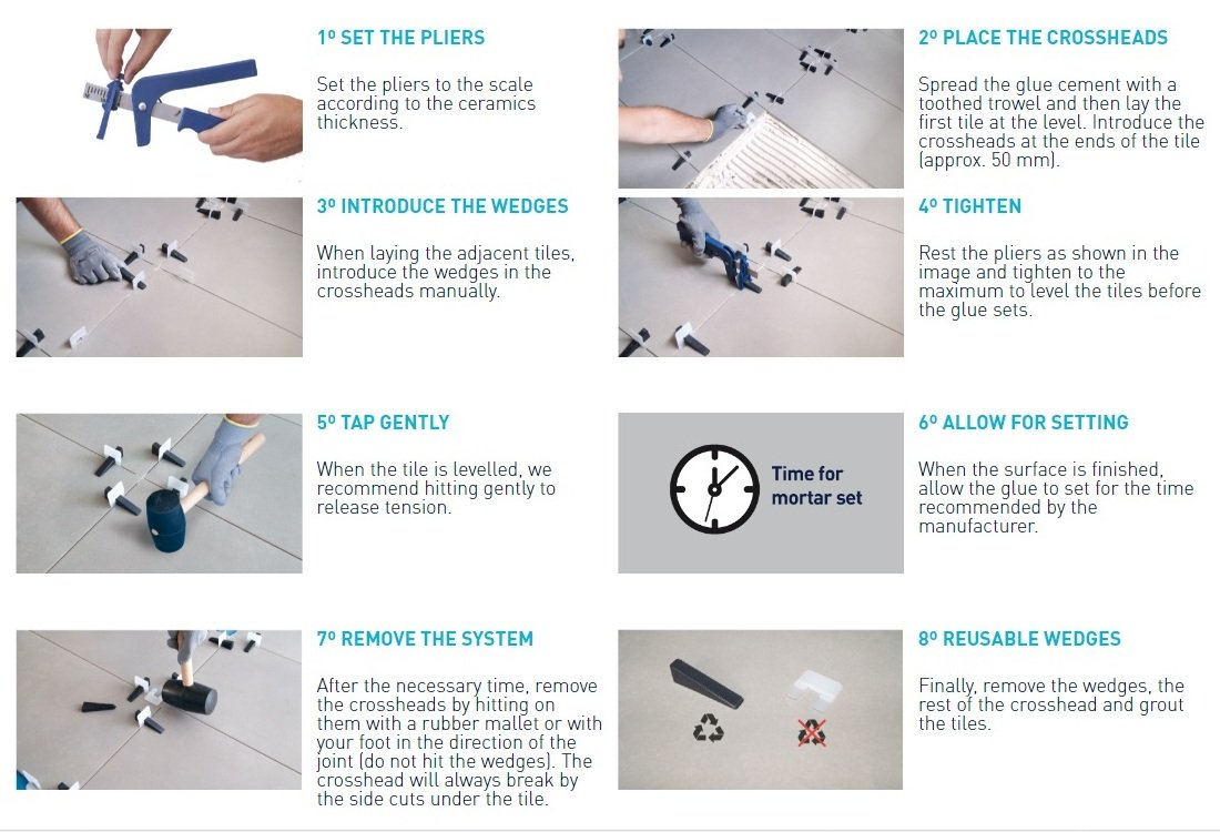 Peygran Tile Leveling System SUPER KIT 1/32'' (1MM): 400 Clips+200 Wedges + Pliers. Lippage free tile and stone installation for PRO and DIY.