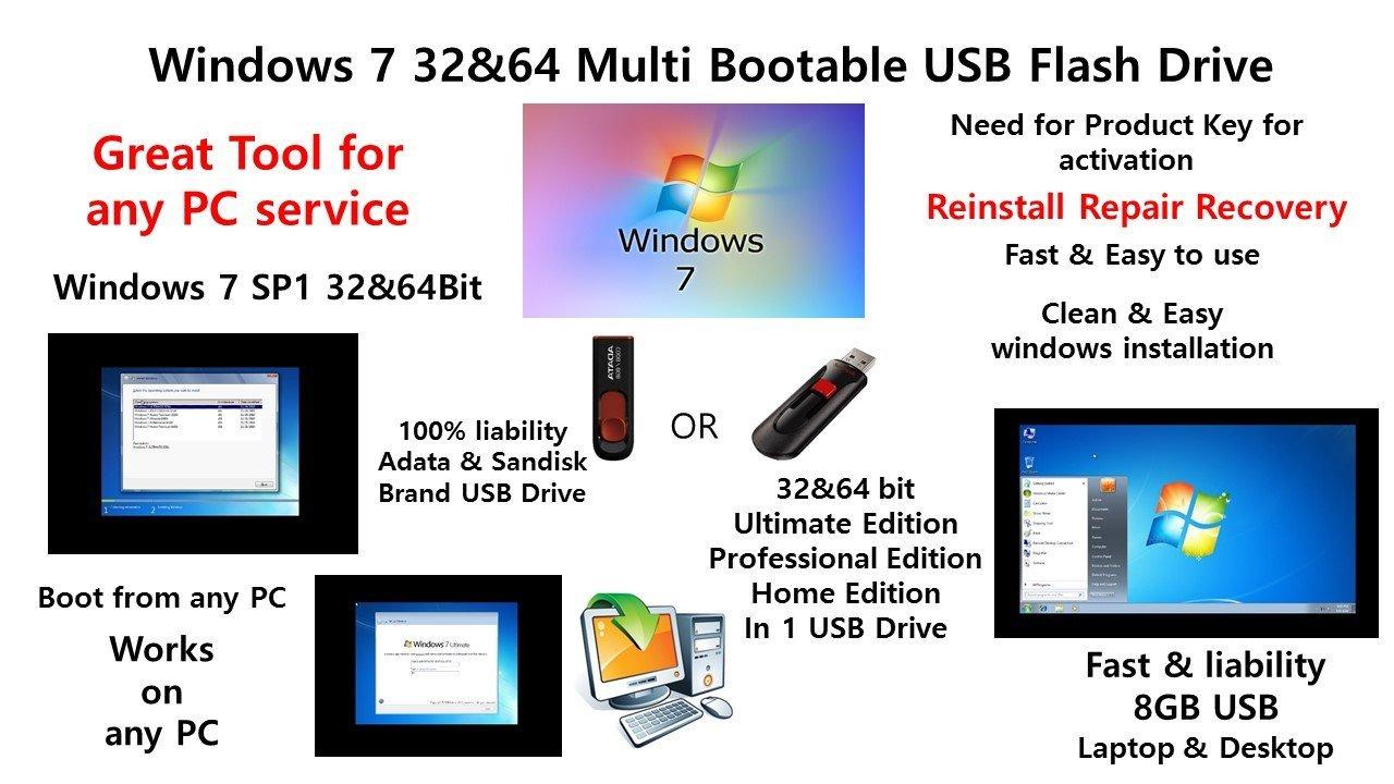 windows 7 starter create recovery usb