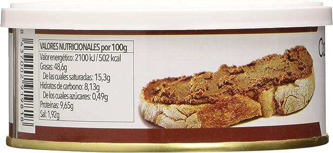 Iberitos - Crema De Pavo Light - 1 Lata X 250 Gramos: Amazon.es: Alimentación y bebidas
