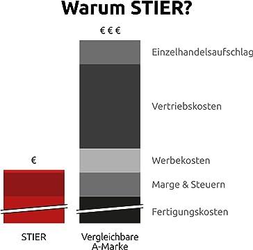 STIER Temperguss-Schraubzwinge I mit Holzgriff I Spannweite 300mm I Ausladung 80mm I Hohlprofilschiene mit Riffelung I