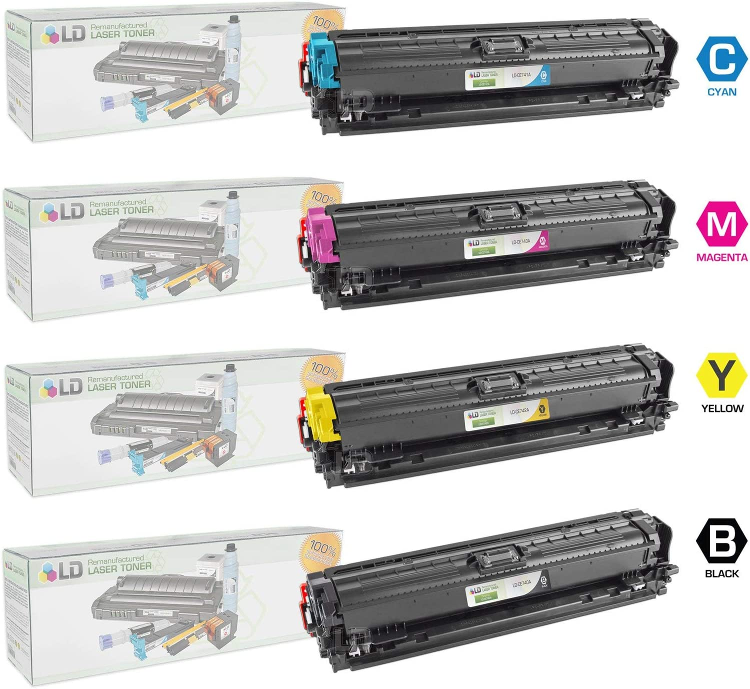 LD Remanufactured Toner Cartridge Replacement for HP 307A (Black, Cyan, Magenta, Yellow, 4-Pack)
