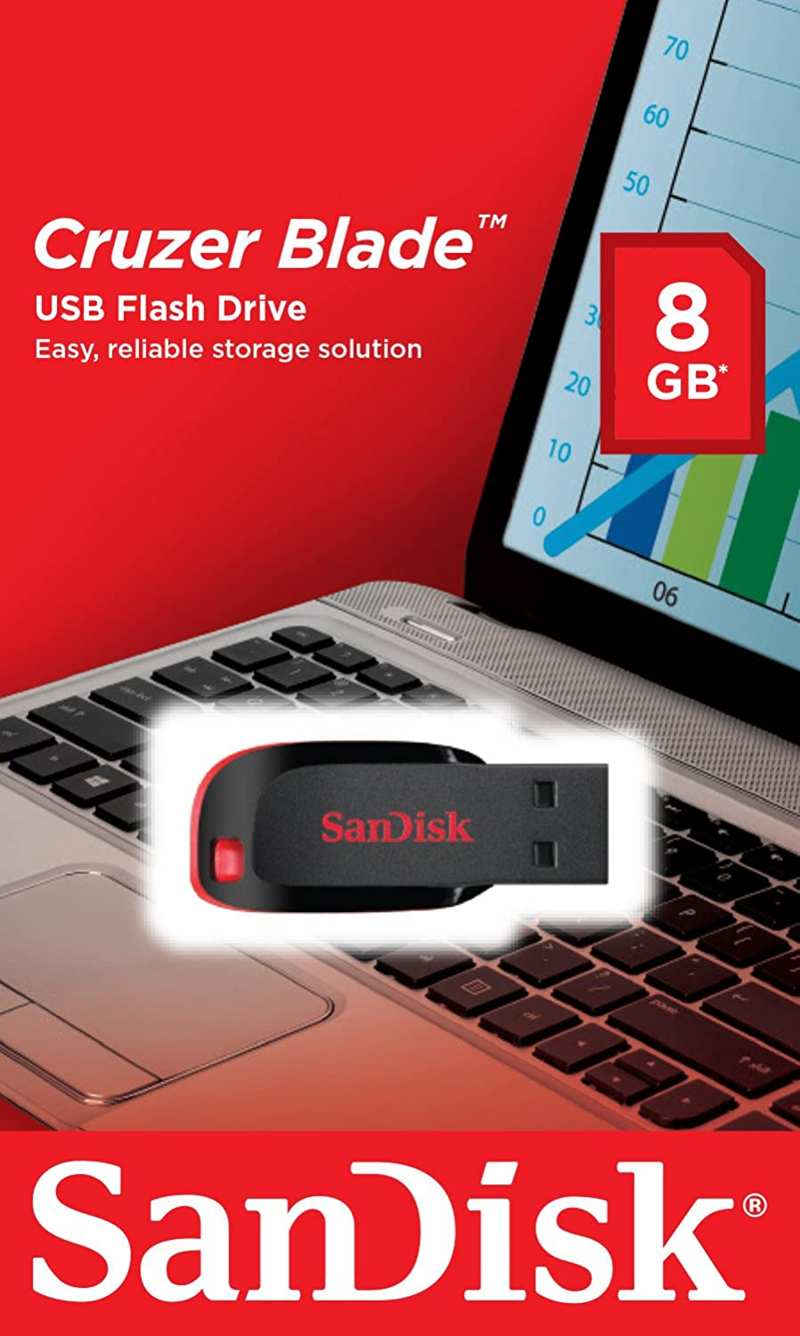 How to Fix SanDisk Cruzer Not Recognized Issue