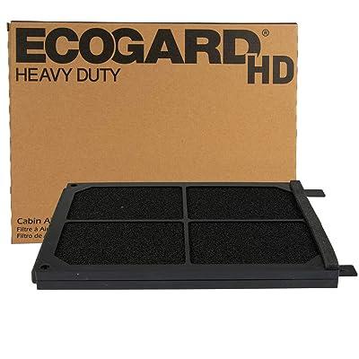 ECOGARD XC10612HD Premium Heavy Duty Truck Cabin Air Filter (12 x 8-1/8 x 1 inch) Fits 2007-2020 Peterbilt 378, 379, 384, 385, 386, 389: Automotive