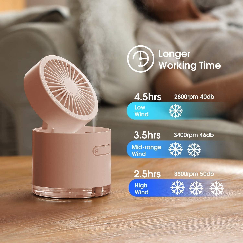 TopJiä 2020 Nuovo Mini Personale Ventilatore Ricarica USB,Per Ufficio Dormitorio Con 3 Velocità,Scrivania Ventilatore Muto Portatile Raffrescatore Evaporativoa Rosa Verde