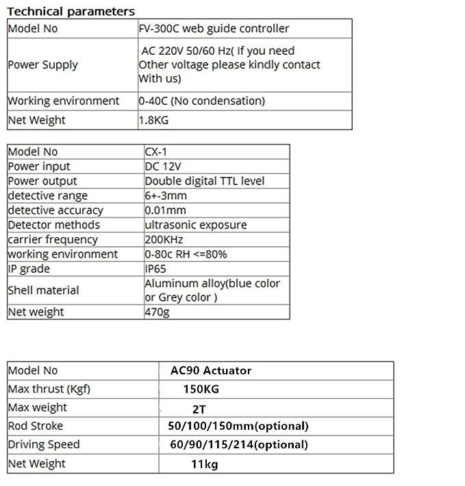 Edge Position Control Web Guide System Corrective Control ...