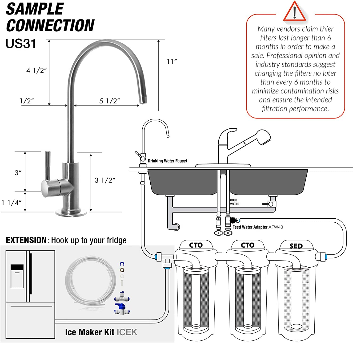iSpring US31 Under Sink Water Filter