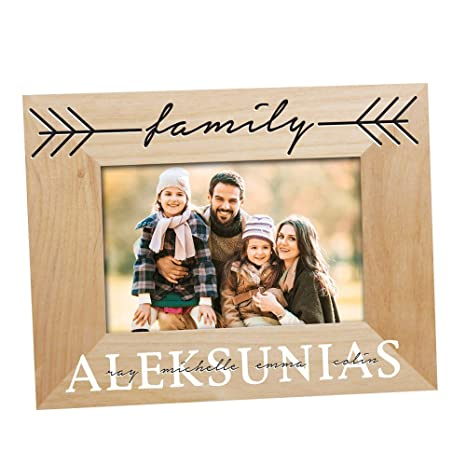 Amazoncom Giftsforyounow Personalized Family Name Wood Picture