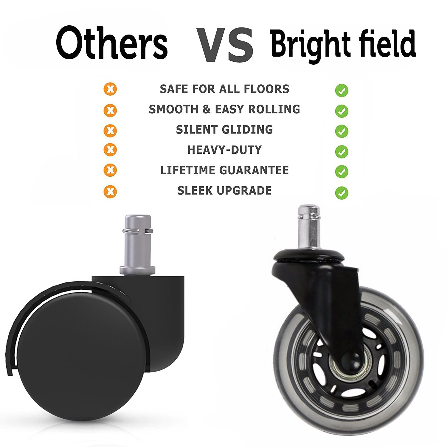 Universal Office Chair Caster Wheels Set of 5 Heavy Duty & Safe for All Floors Including Hardwood 3'' Rollerblade Rubber Replacement for Desk Floor Mats by BF BRIGHTFIELD (Image #2)