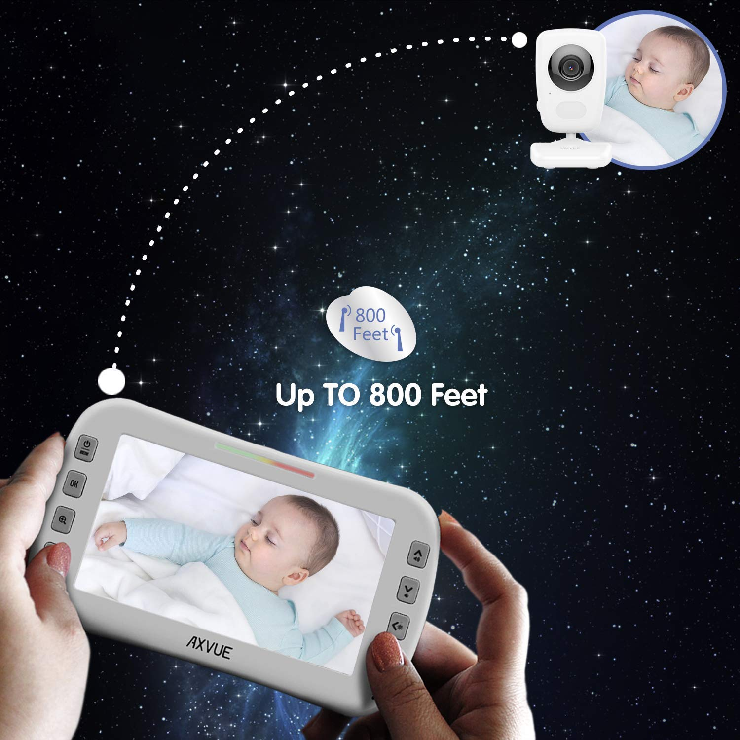 Power Saving Mode AXVUE Baby Monitor E632A with High Resolution Large Screen Auto-Switch Camera Superior Night Vision VOX. Four Cameras Support