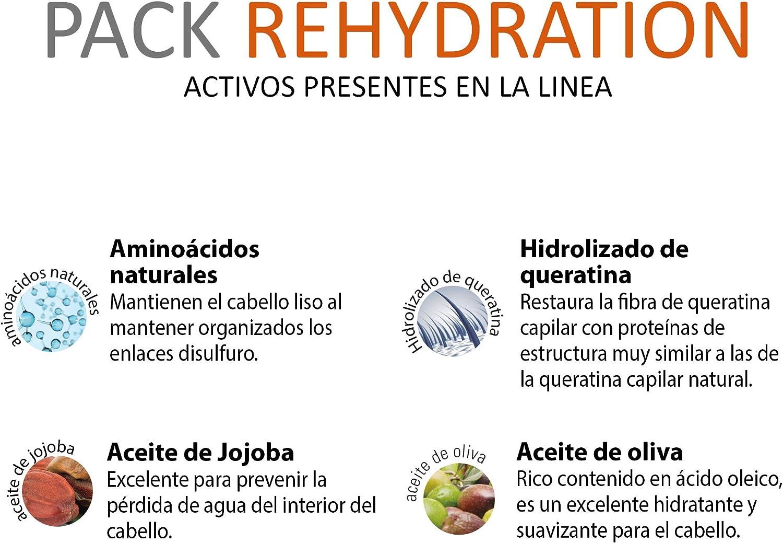 abril et nature - Pack Regalo Tratamiento Profesional para Cabello Seco REHYDRATION - Incluye Mascarilla Pelo, Sérum Pelo y Champú Hidratante - ...