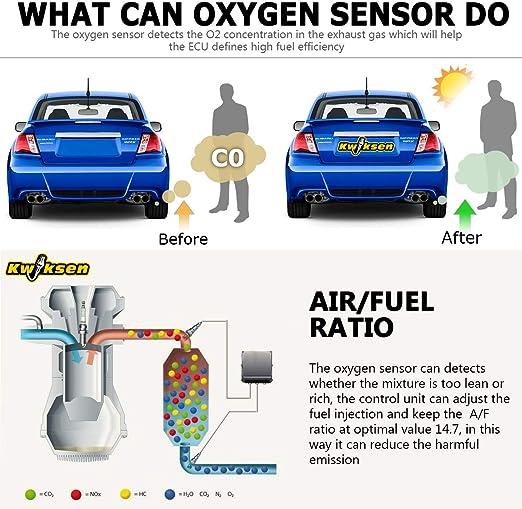 2pcs Downstream Rear O2 Oxygen Sensor 250-24398 For 2003-2011 Honda Element 2.4L