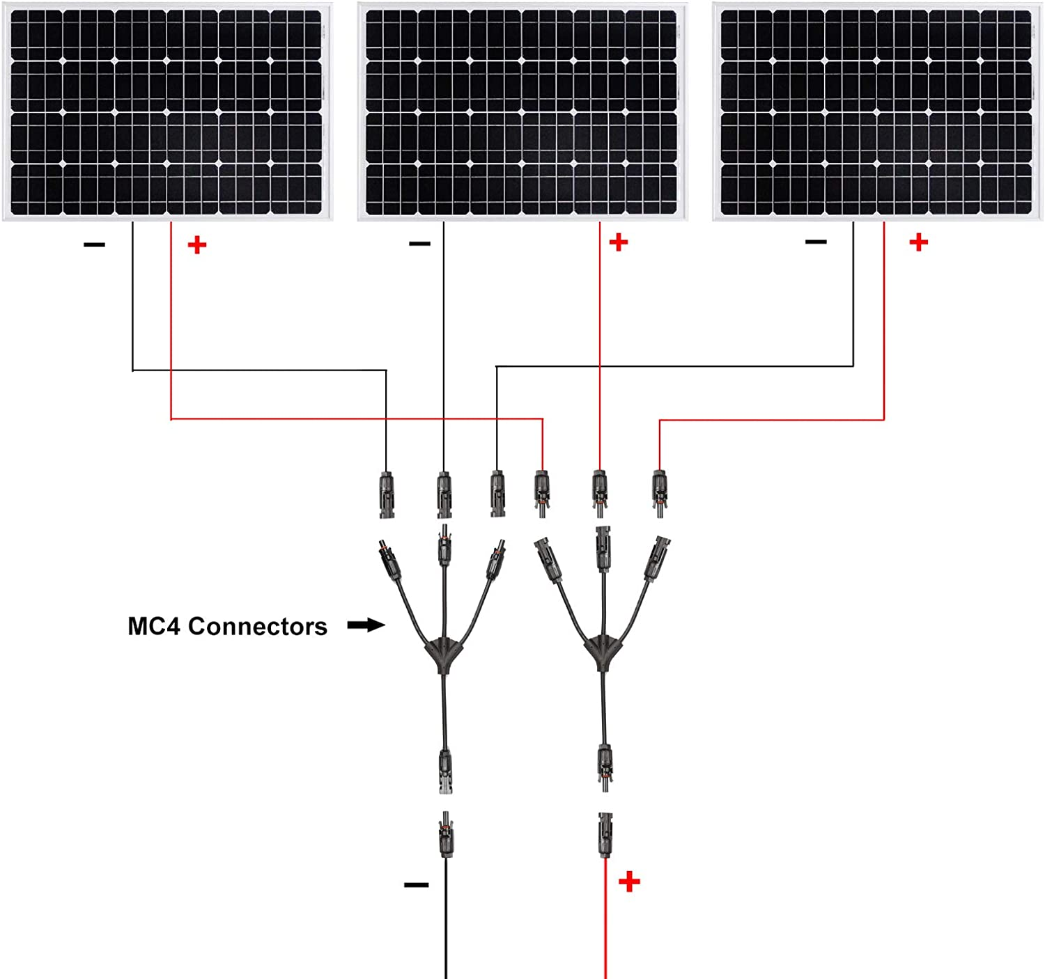 eoere 8 Pairs MC4 Splitter Connectors Cable Solar Panel Y Branch Coupler Combiner Wires T Splitter Parallel Adapter 30A 1 Male to 3 Female and 1 Female to 3 Male TUV//UL IP68 PPO