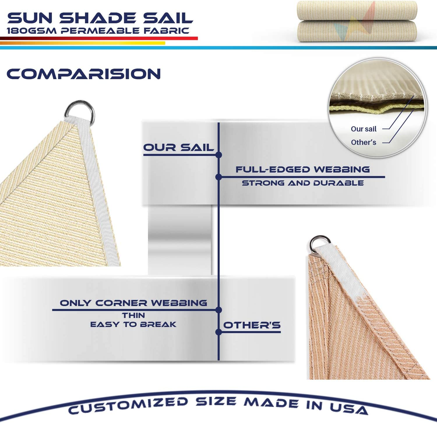 Windscreen4less 8 x 8 x 8 Sun Shade Sail Canopy in Beige with Commercial Grade Customized 3 Year Warranty