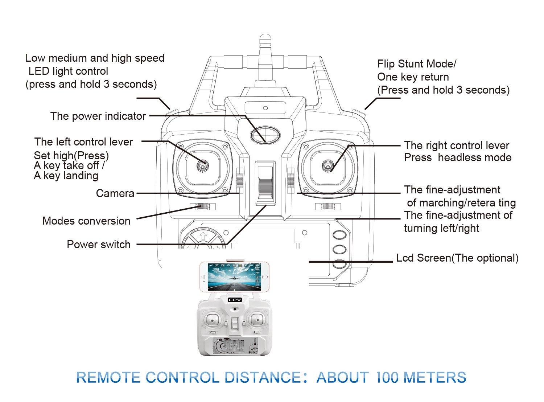 Amazon.com: Coolmade DM009 Quadcopter Nighthawk FPV RC Drone with Camera  2.4Ghz 4CH 6 Axis Gyro Explorer RTF with HD Wifi Video Quad (2x 600Mah 7.4V  Li-po ...