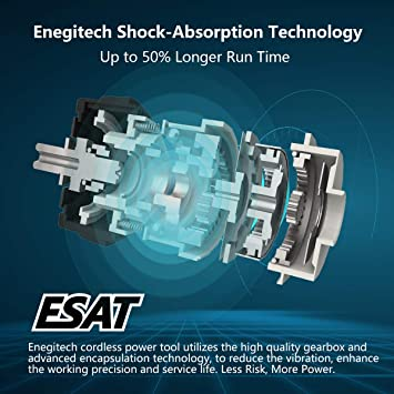 Enegitech  featured image 6