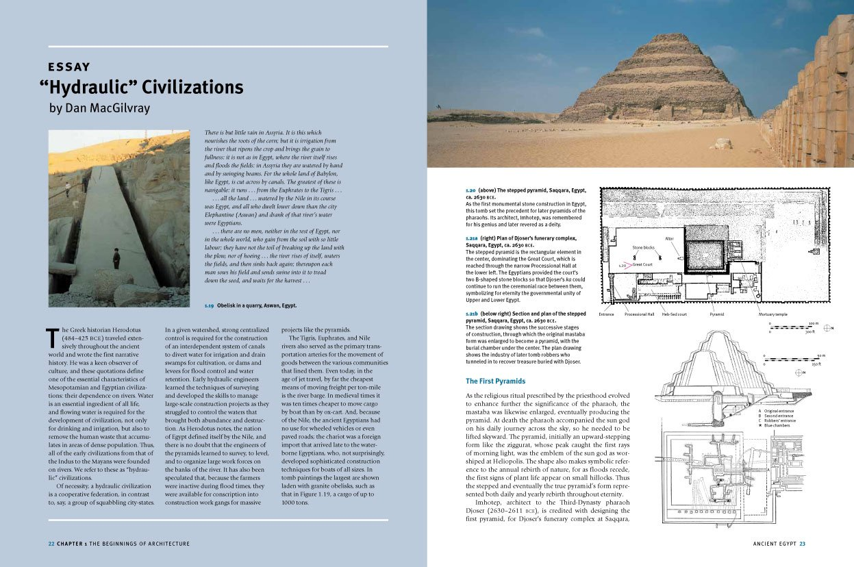Of architecture world history pdf a