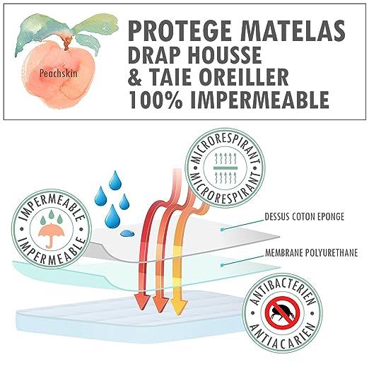 Protège matelas   alèse-90x190 cm + Taie Oreiller -PEACHSKIN-100%  Imperméables-OEKOTEX-Respirant-Antibactérien-Antiacarien-Coton éponge   Amazon.fr  Cuisine ... 567b93f20840