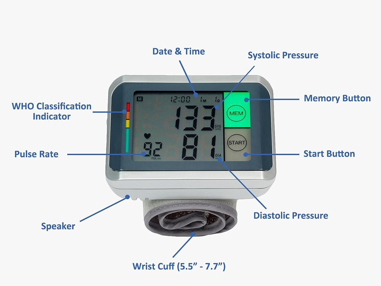 ObboMed MM-4770 Monitor de presión arterial digital de muñeca parlante y de pantalla táctil-Multilingüe: Amazon.es: Salud y cuidado personal