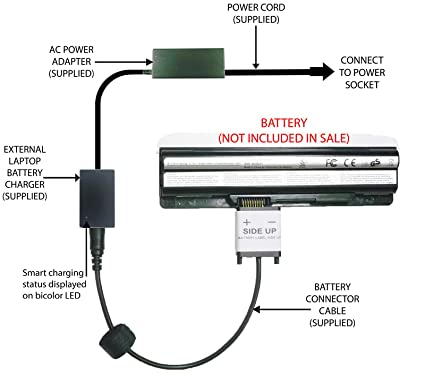 Cargador de baterías para portátil externo para MSI GE60 GE70 ...