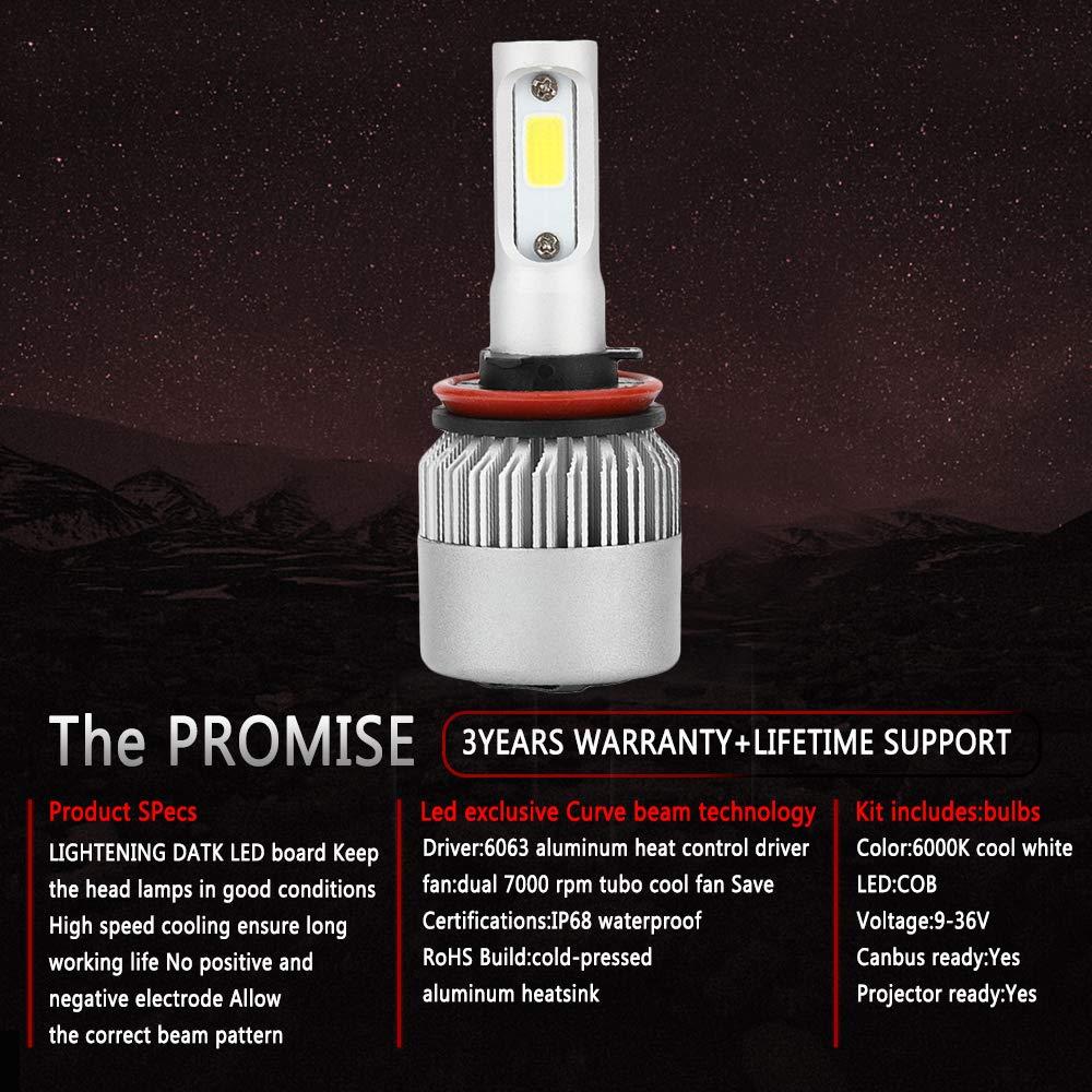 Amazon.com: Ruimin 1PC S2A COB 72W 8000LM Car Headlight Kit Turbo Light Bulbs 6000K White Lamp: Kitchen & Dining
