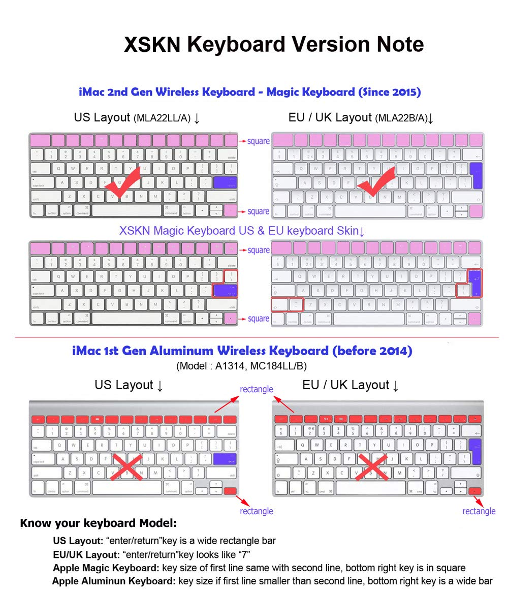 XSKN Magic Keyboard Avid Pro Tools Shortcut Keyboard Cover, Durable Avid Hotkeys Silicone Keyboard Skin for Apple Magic Keyboard MLA22LL/A by XSKN (Image #7)